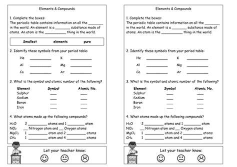 periodic table elementsformulae  kmbradley teaching