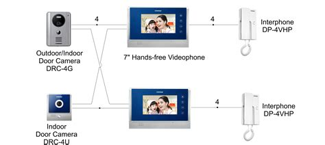 Commax Drc Video Doorphone Camera Megateh Online Shop