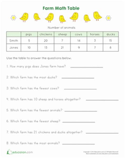 2nd grade graphing data worksheets free printables