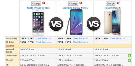 cell phone comparison compare mobile phone specs malaysia price tablet