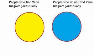 Venn Diagram Jokes