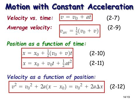 Velocity And Acceleration Graphical Interptition