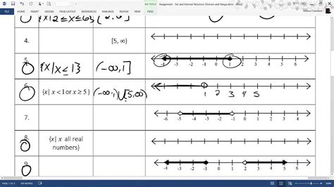 interval notation worksheet with answers breadandhearth