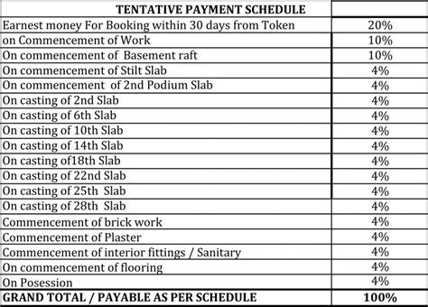 payment plan image  lakhani builders pvt  empire