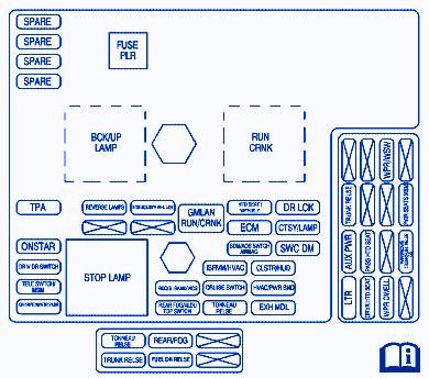 circuit panel september 2013 chevrolet corvette 2013 instrument fuse box block circuit