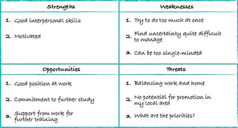 Personal Strengths For Review by Personal Development Planning For Engineering 2 3 Your Opportunities And Threats Openlearn