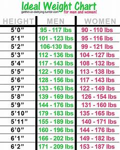 Ideal Height And Weight Chart Female Ideal Weight Chart Beauty Makeup Pinterest My