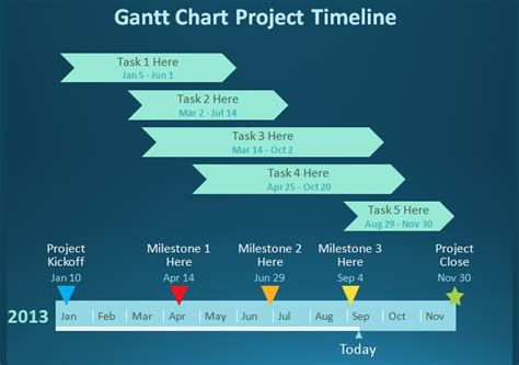 gantt chart template   sampleexample format   premium templates