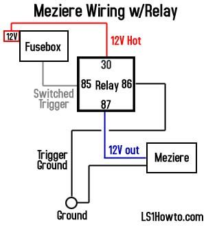 meziere water pump relay wiring confirmation camaroz28