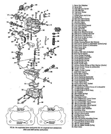 Rochester Carburetor Schematics Parts Listings