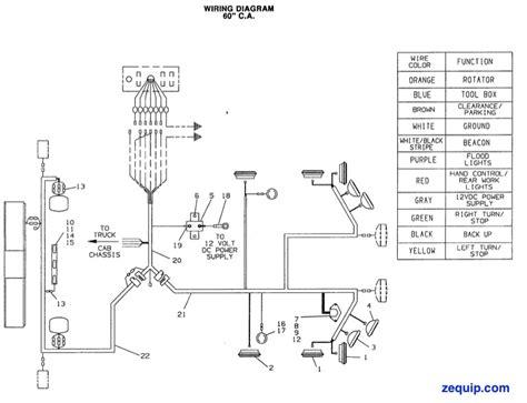 hysecurity wiring diagram great installation of wiring diagram