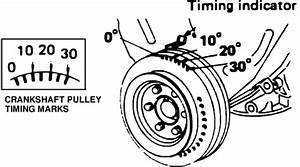 Need A Diagram For The Timing Marks On A 1994 Nissan 4x4 2 4