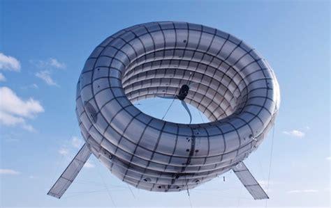 Летающий ветрогенератор для ветроэнергетики