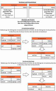 Vorsteuer Berechnen Formel : mein selbst geschriebenes lernmaterial alle angaben ohne gew hr rechnungswesen grundbuch ~ Themetempest.com Abrechnung