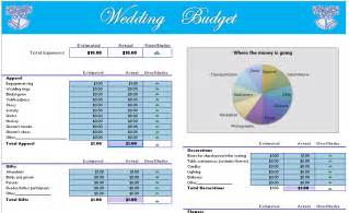 estimated wedding costs wedding budget planner template for excel invitations ideas