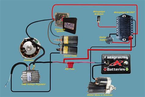 bmw e46 radio wiring diagram wire harness codes bose