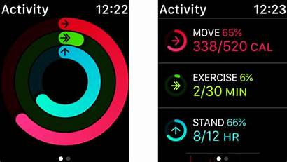 Apple Activity Tracker Fitness Iwatch Tracking App