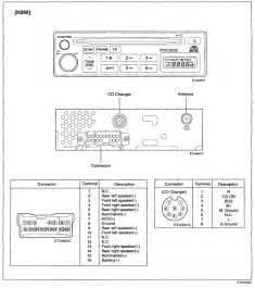 similiar hyundai elantra wiring diagram keywords car stereo radio wiring diagram 2004 hyundai elantra review ebooks