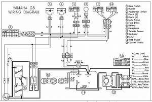 Golf Cart Yamaha G8 Wiring Diagram  59121