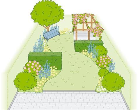 Ideen Garten Aufteilung by Optische T 228 Uschung Die Wichtigsten Gestaltungstricks