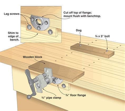 Types Of Bench Vice by Inexpensive Pipe Clamp Vise