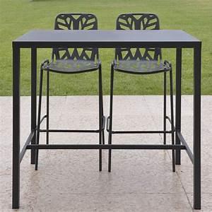 Table Metal Exterieur : rig72th pour bars et restaurants table d 39 ext rieur haute ~ Teatrodelosmanantiales.com Idées de Décoration
