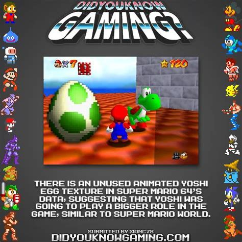 Did You Know Gaming Super Mario 64 Super