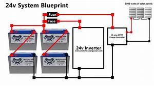 Rv Solar Power Blue Prints