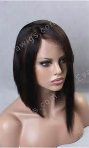 Medium Length Inverted Bob with Bangs