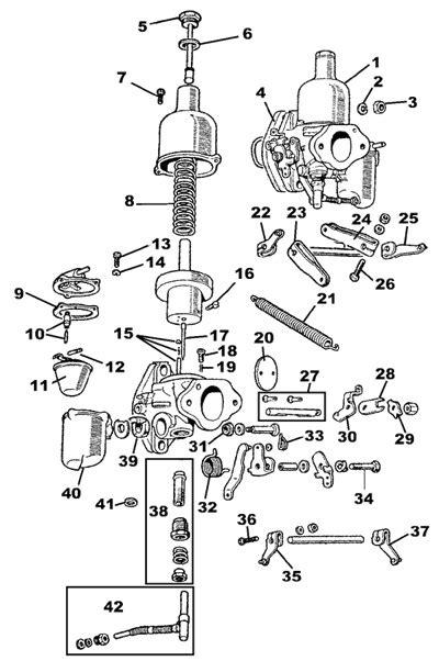 carb  fuel system