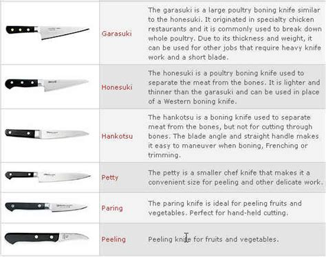 review kitchen knives sushi knife or sashimi knife what 39 s the difference