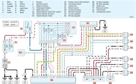 Fiat Panda Wiring Diagram by Fiat Engine Diagram Wiring Diagrams