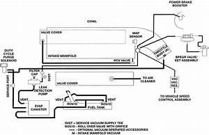 I Have Code P0455  Evaporative Emission Control System