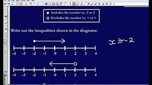 Inequality Diagrams  Edexcel Gcse Maths