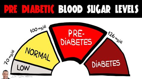 blood sugar health tips pre diabetic blood sugar leve