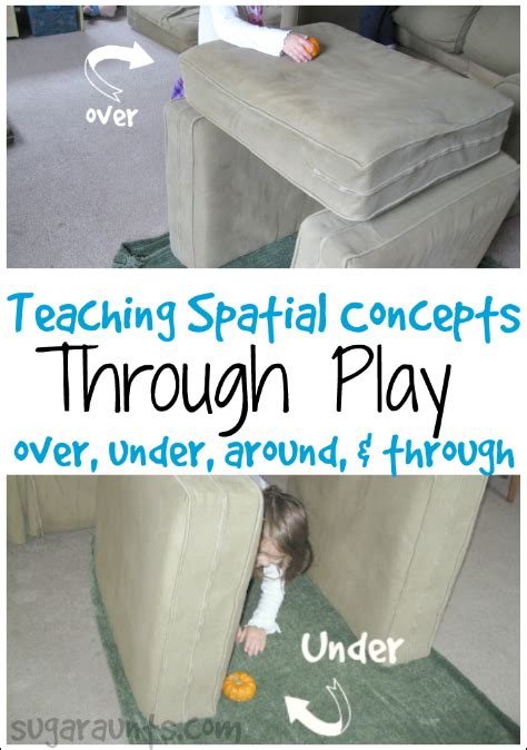 teaching around and through the ot toolbox 434 | teaching spatial concepts