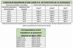 Section Cable Electrique Alimentation Maison : section cable haut parleur tous les c bles ~ Premium-room.com Idées de Décoration