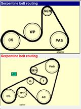 Need Diagram Power Steering Drive Belt Renault