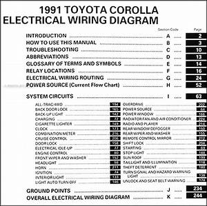 1991 Toyota Corolla Wiring Diagram Manual Original