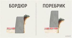 обозначения пешеходной дорожки