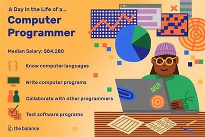 Programmer Computer Job Skills Salary Balance Does