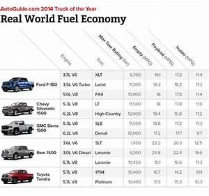 2014 Autoguide Com Truck Of The Year Autoguide Com News
