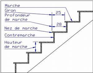 Hauteur Marche Escalier Extérieur : giron et hauteur de mon escalier quelle solution choisir 14 messages ~ Farleysfitness.com Idées de Décoration