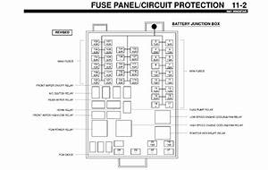Ford Aerostar Fuse Panel Diagram