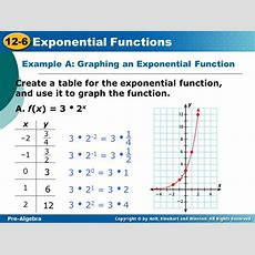 Exponential Functions  Ppt Video Online Download