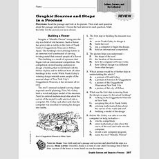 Graphic Sources And Steps In A Process Worksheet For 4th  6th Grade  Lesson Planet