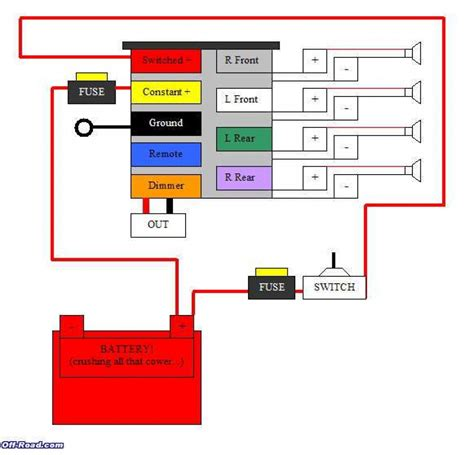 Wiring Diagram For Pioneer Cd Player by Wiring Diagram For Pioneer Radio Webtor Me