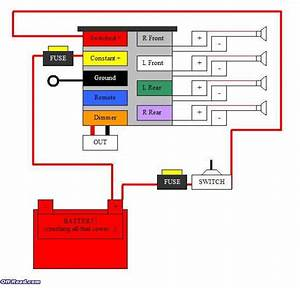 Car Stereo Wiring Diagram Free