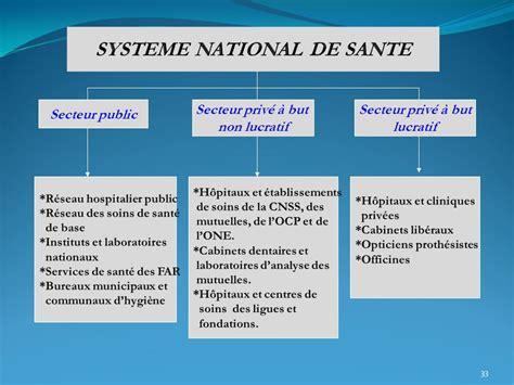 emploi cadre de sante secteur prive syteme national de sante ppt t 233 l 233 charger