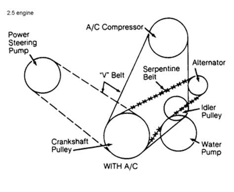 Need Diagram For Replacing Serpentine Belt